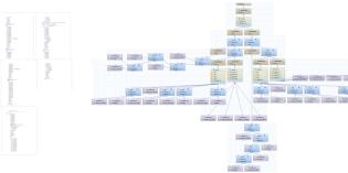 Vom Lernen und Anwenden: SAP HANA Code Pushdown in SAP NetWeaver BW 7.4 SP11